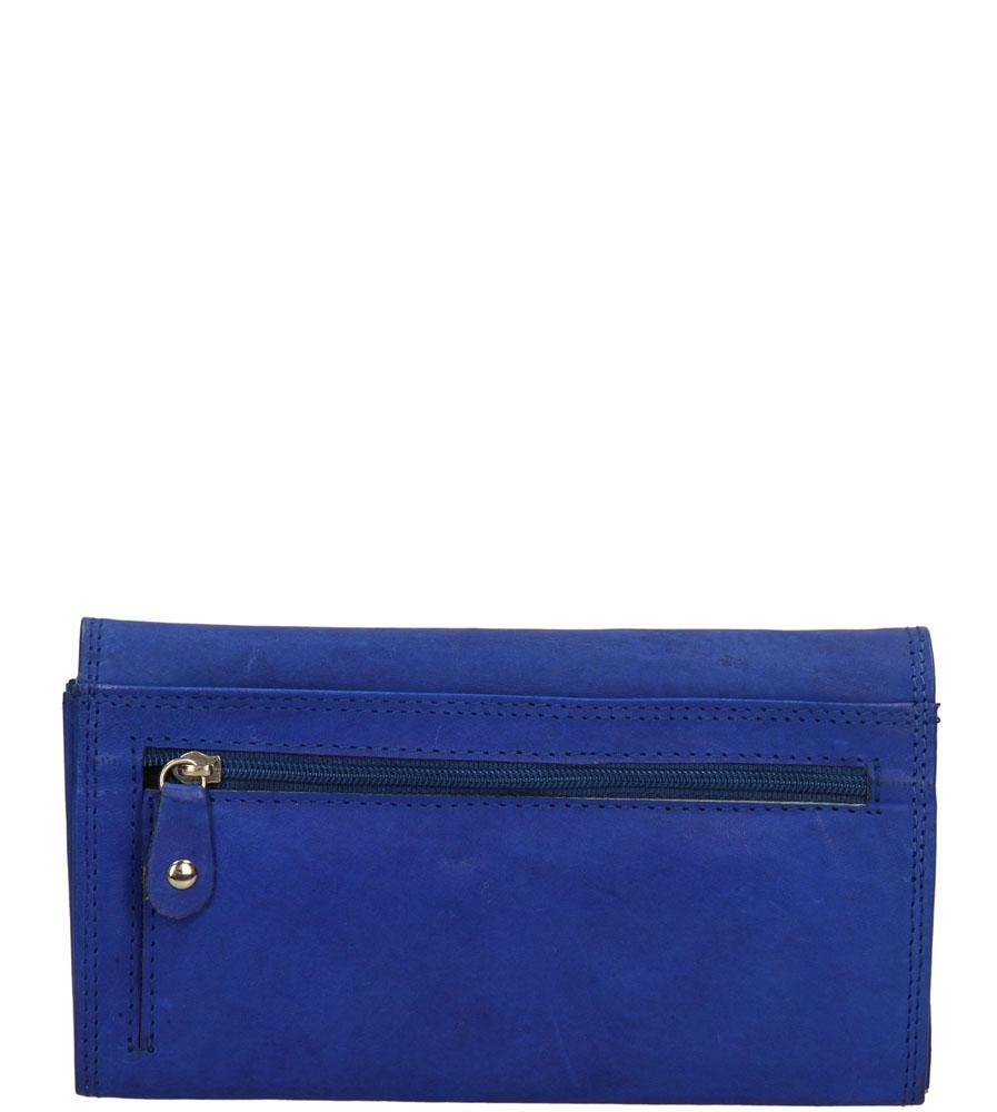 Damskie PORTFEL PN1407-M niebieski;;
